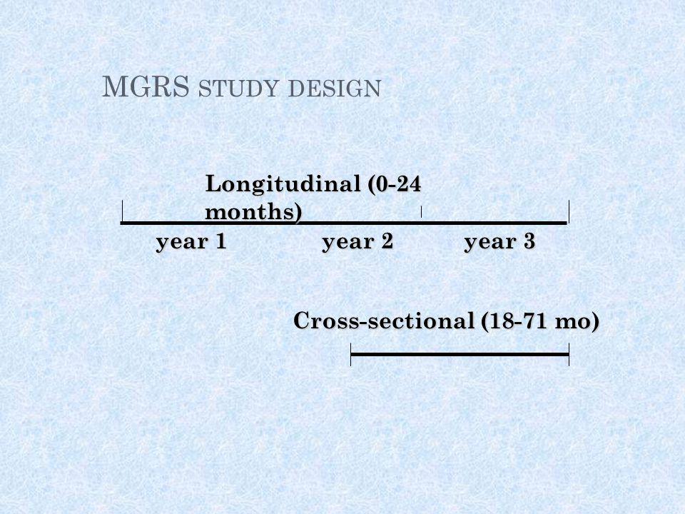 MGRS STUDY DESIGN year 1 year 2 year 3 Longitudinal (0-24 months) Cross-sectional (18-71 mo)