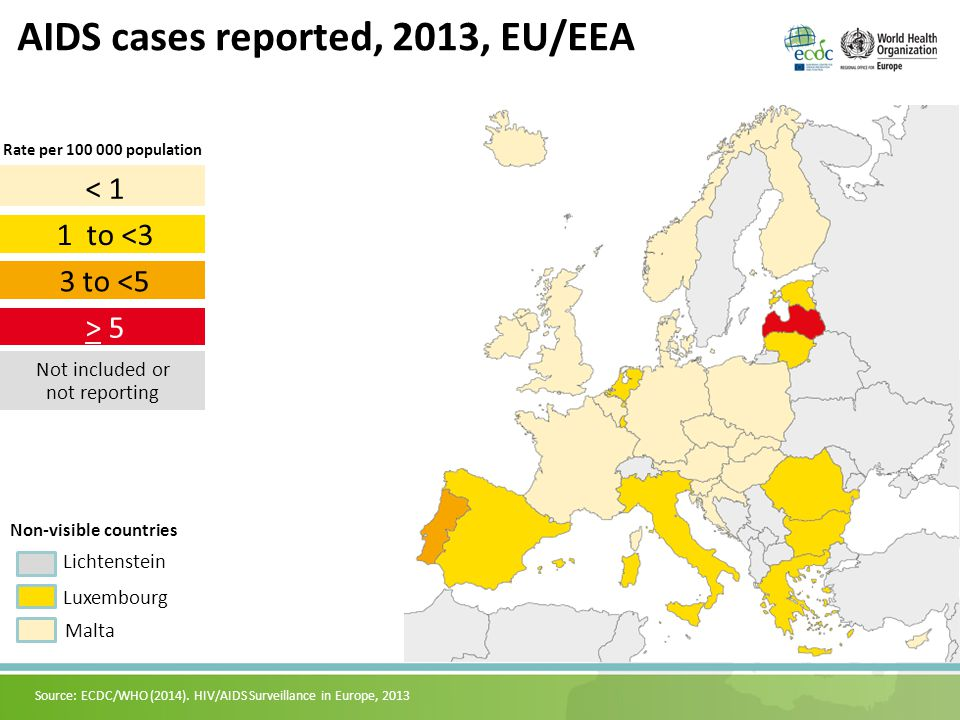 > 5 3 to <5 1 to <3 < 1 Not included or not reporting Lichtenstein Luxembourg Malta Non-visible countries AIDS cases reported, 2013, EU/EEA Rate per 100 000 population Source: ECDC/WHO (2014).