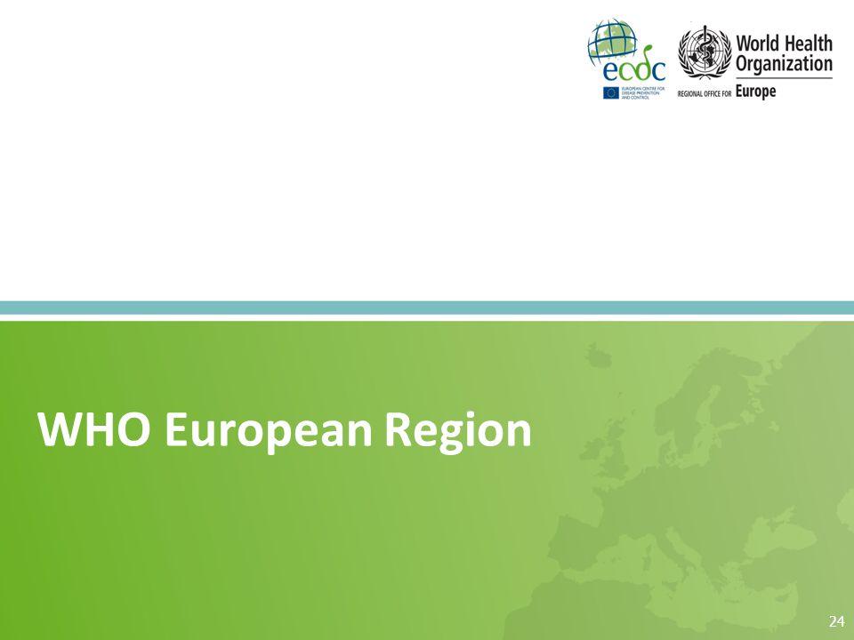 24 WHO European Region