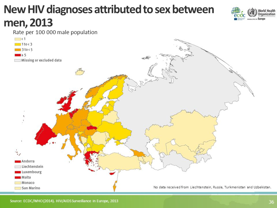 36 New HIV diagnoses attributed to sex between men, 2013 Rate per 100 000 male population Source: ECDC/WHO (2014).