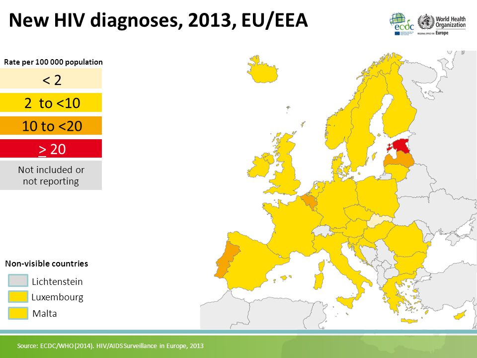 Proportion HIV diagnoses among migrants *, by country of report, EU/EEA, 2013 (n= 29 157) Source: ECDC/WHO (2014).