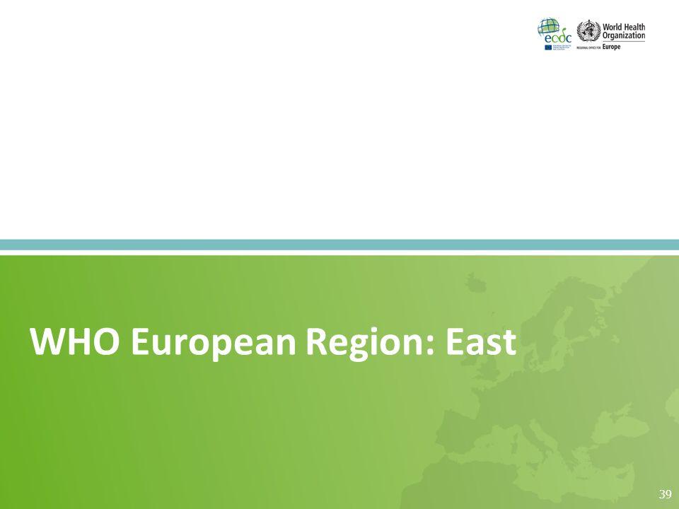 39 WHO European Region: East