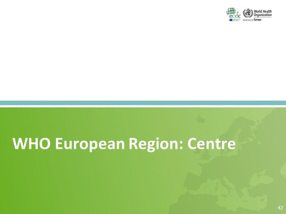 42 WHO European Region: Centre