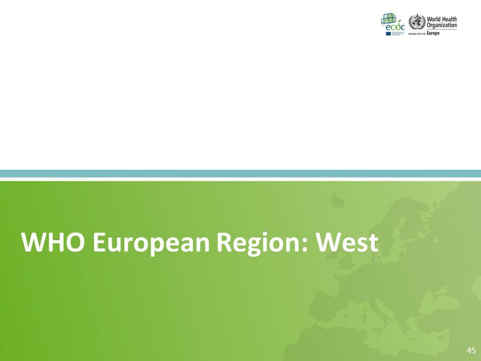 45 WHO European Region: West