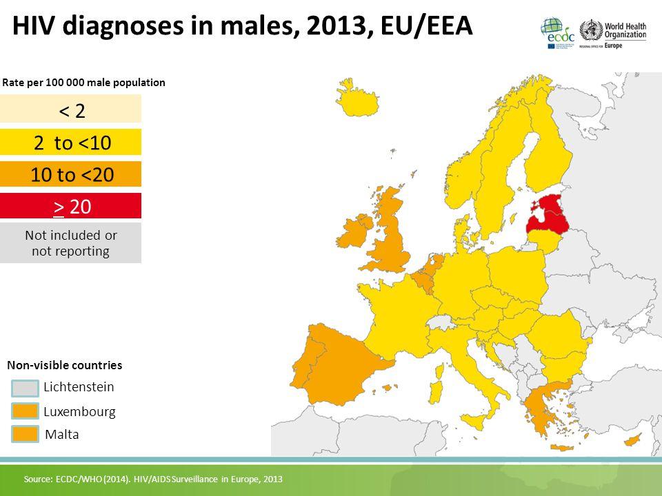 47 Source: ECDC/WHO (2014).