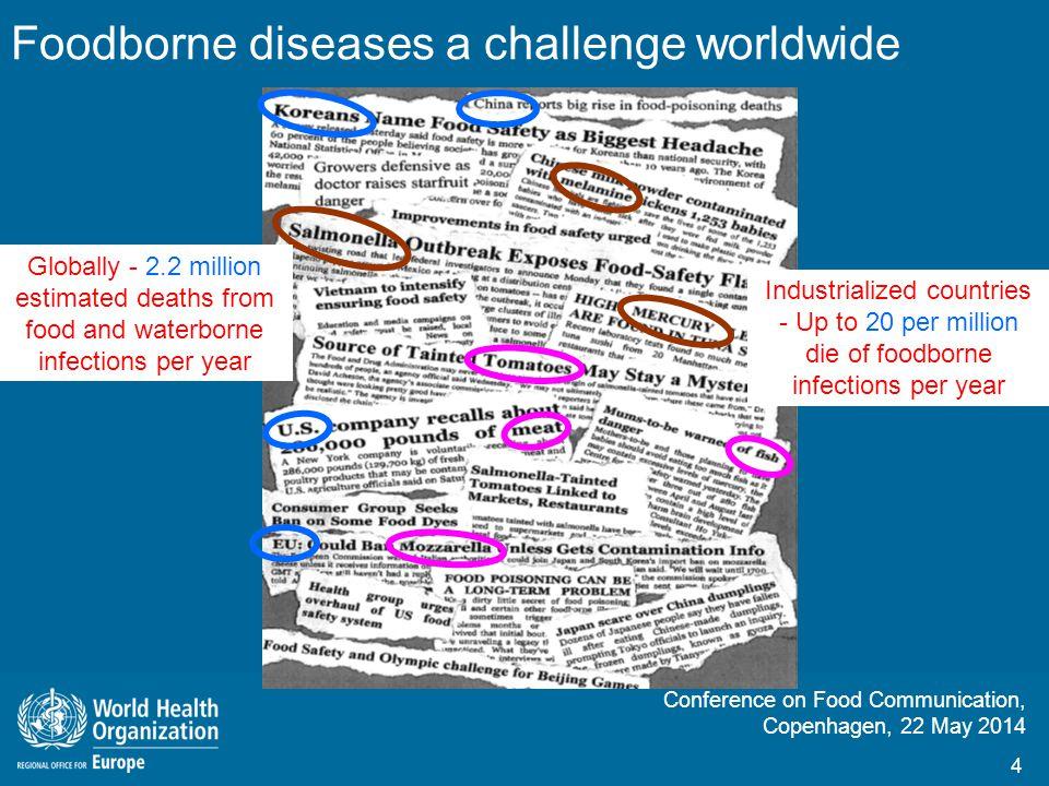 Conference on Food Communication, Copenhagen, 22 May 2014 Globalisation: increasing risk of international food-safety crises 5
