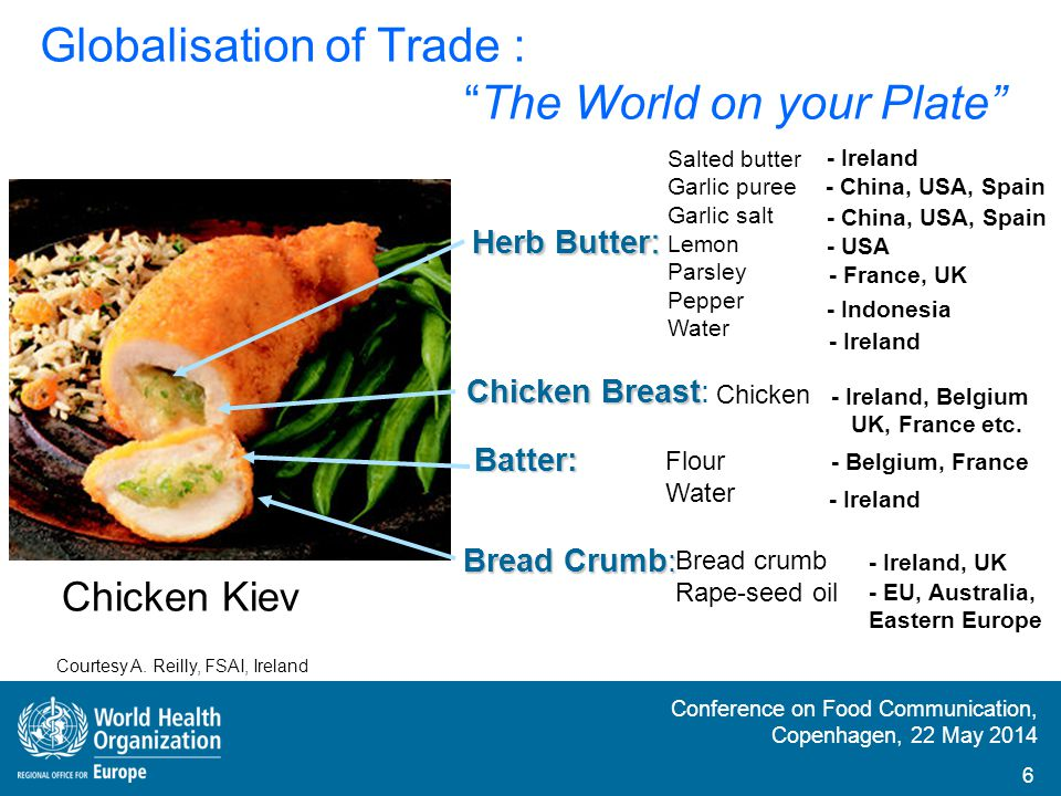 Conference on Food Communication, Copenhagen, 22 May 2014 The world at my local grocery shop St.