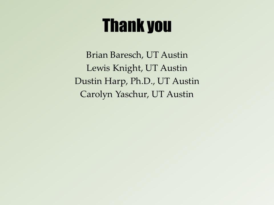Thank you Brian Baresch, UT Austin Lewis Knight, UT Austin Dustin Harp, Ph.D., UT Austin Carolyn Yaschur, UT Austin
