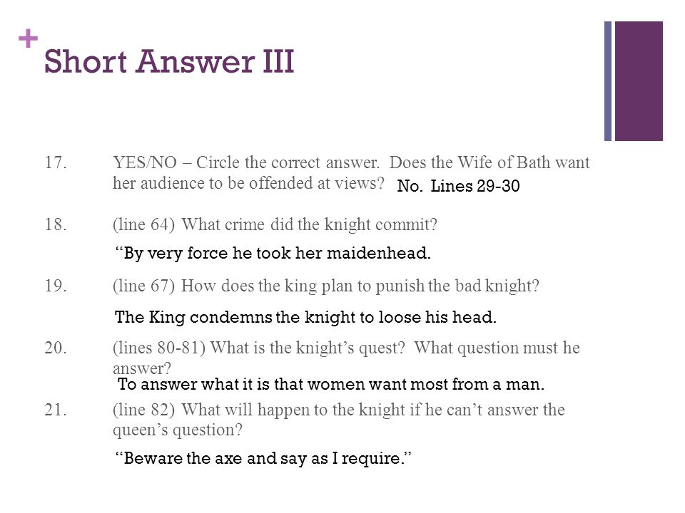 + Short Answer III 17.YES/NO – Circle the correct answer. Does the Wife of Bath want her audience to be offended at views? 18.(line 64)What crime did