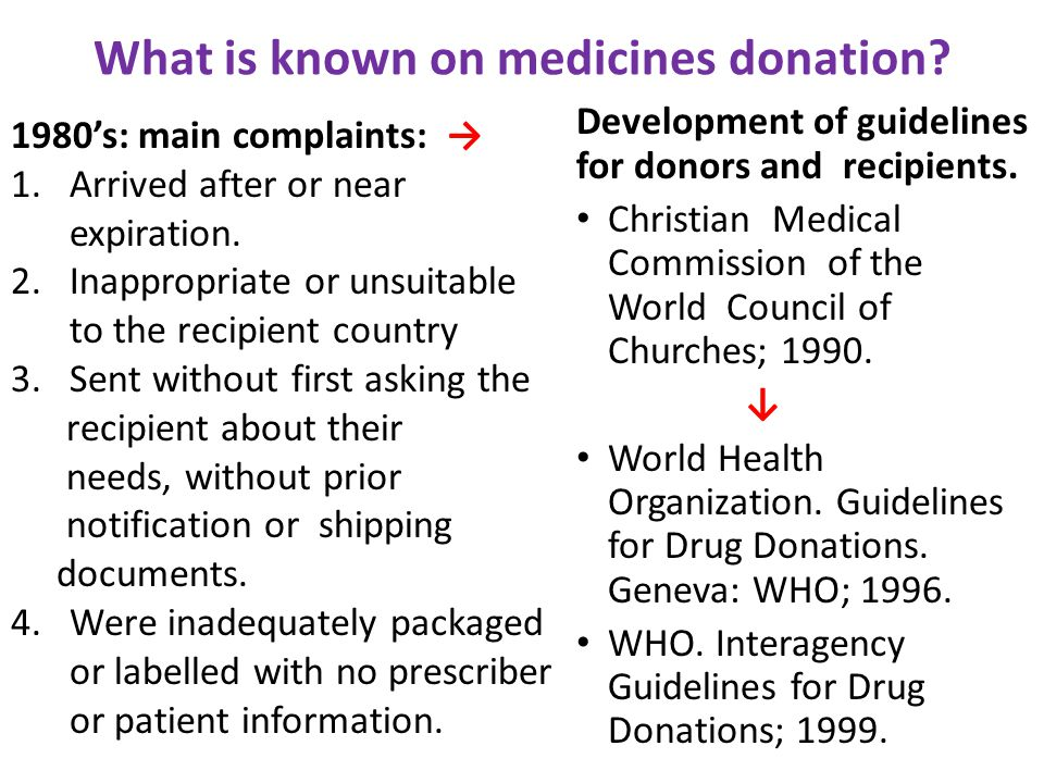 What is known on medicines donation.1980's: main complaints: → 1.Arrived after or near expiration.
