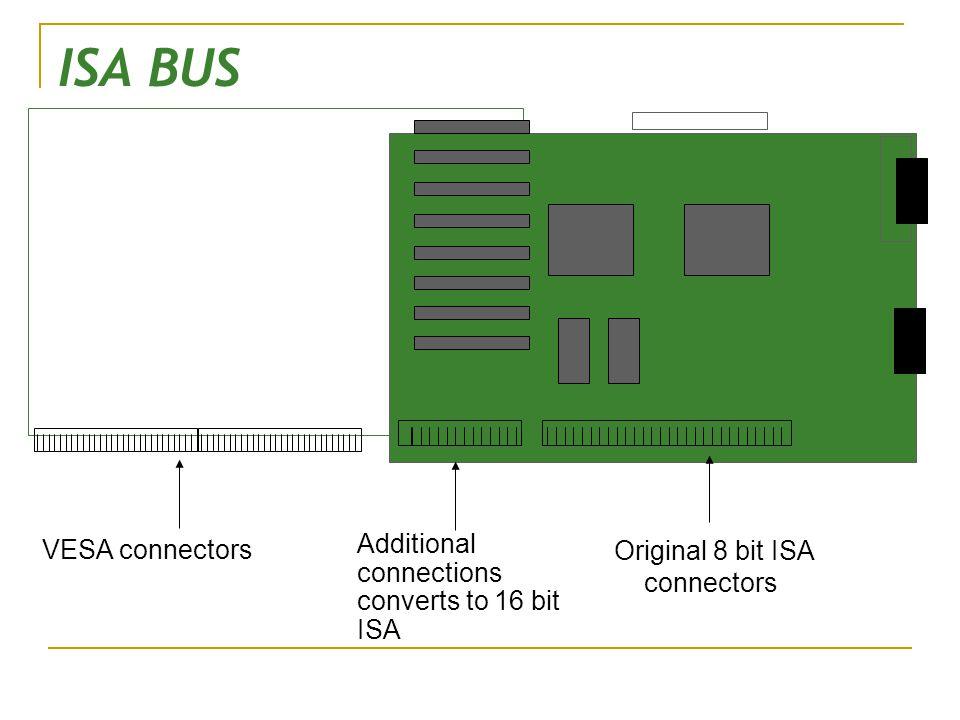ISA BUS Original 8 bit ISA connectors Additional connections converts to 16 bit ISA VESA connectors