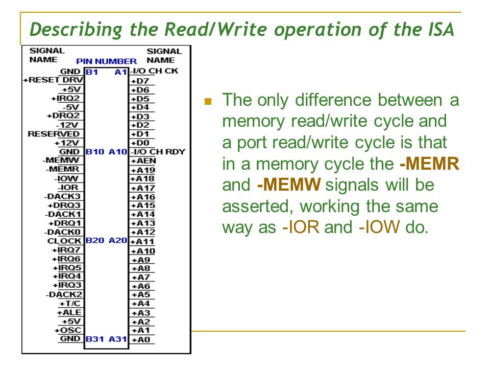 Describing the Read/Write operation of the ISA The only difference between a memory read/write cycle and a port read/write cycle is that in a memory cycle the -MEMR and -MEMW signals will be asserted, working the same way as -IOR and -IOW do.