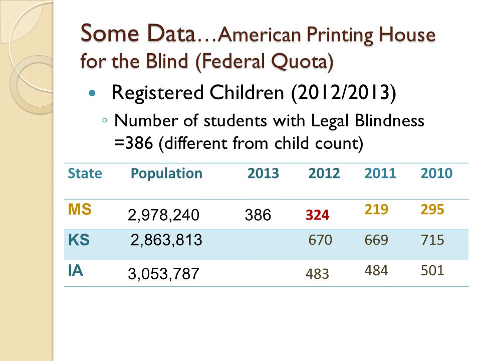 Some Data …American Printing House for the Blind (Federal Quota) Registered Children (2012/2013) ◦ Number of students with Legal Blindness =386 (different from child count) StatePopulation2013201220112010 MS 2,978,240386 324 219295 KS2,863,813 670669715 IA 3,053,787 483 484501