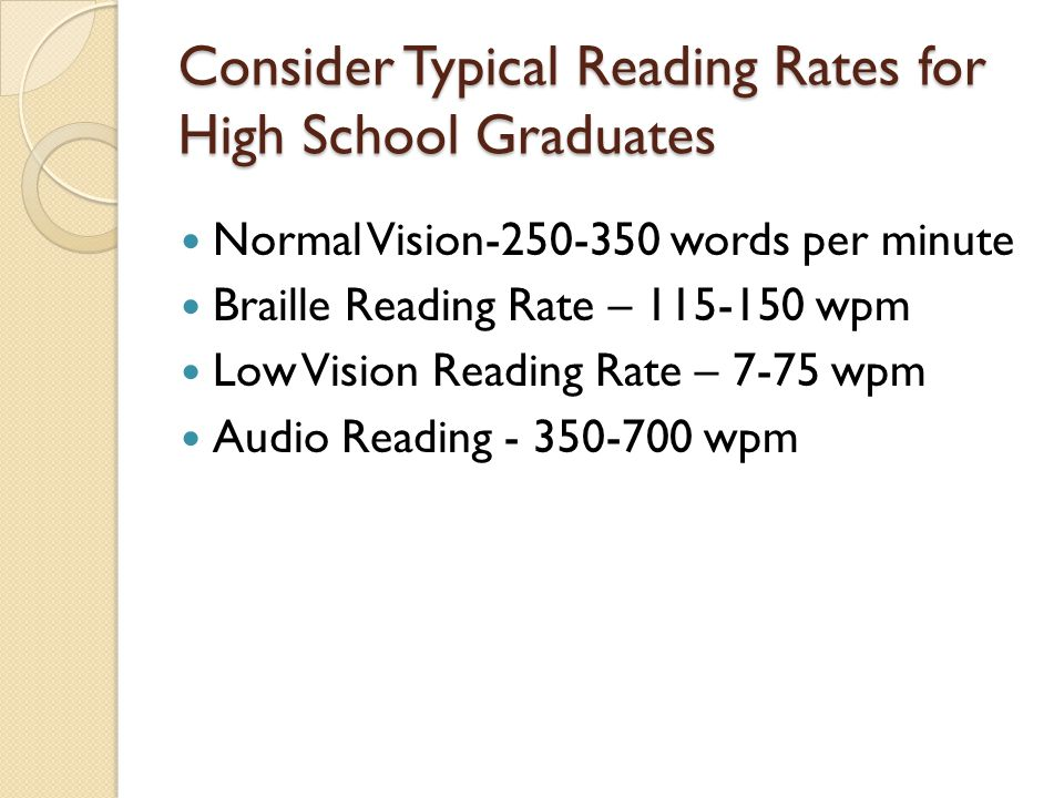 Consider Typical Reading Rates for High School Graduates Normal Vision-250-350 words per minute Braille Reading Rate – 115-150 wpm Low Vision Reading Rate – 7-75 wpm Audio Reading - 350-700 wpm