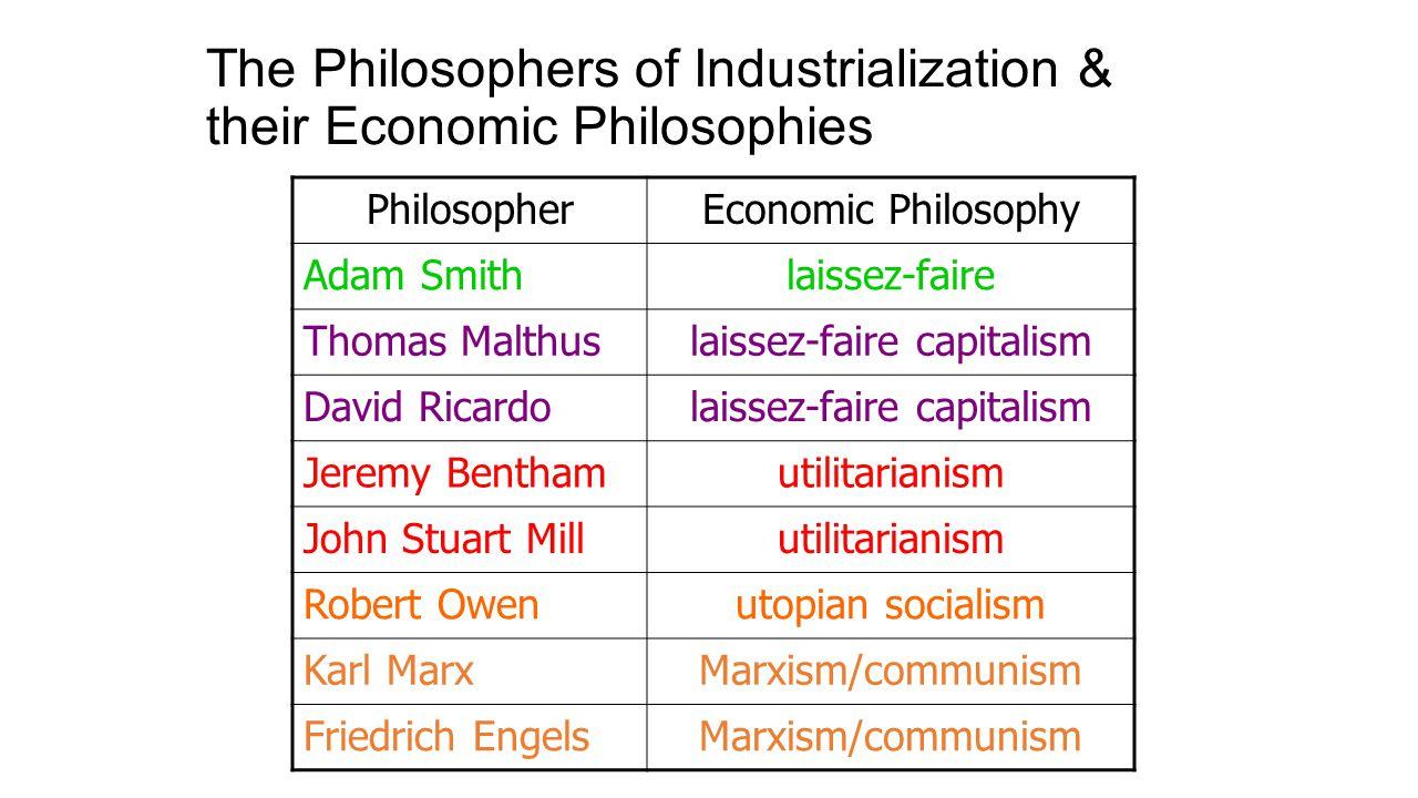 The Philosophers of Industrialization & their Economic Philosophies PhilosopherEconomic Philosophy Adam Smithlaissez-faire Thomas Malthuslaissez-faire