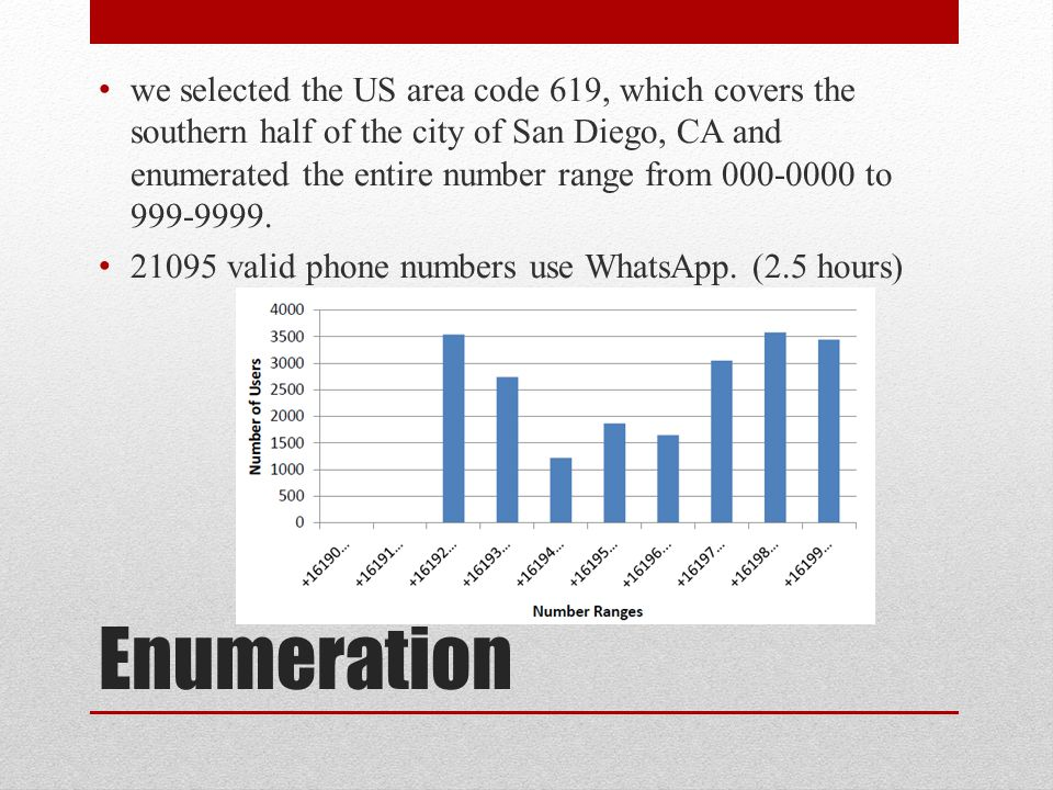 Enumeration we selected the US area code 619, which covers the southern half of the city of San Diego, CA and enumerated the entire number range from 000-0000 to 999-9999.