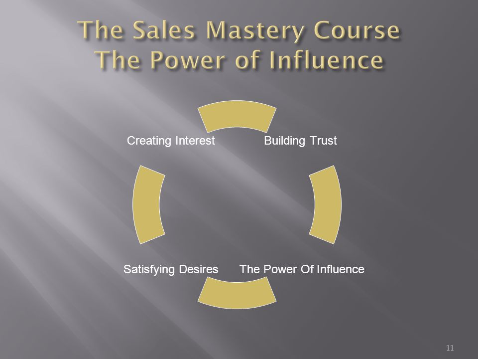 11 Building Trust The Power Of Influence Satisfying Desires Creating Interest