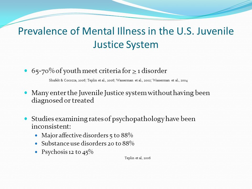 Prevalence of Mental Illness in the U.S.