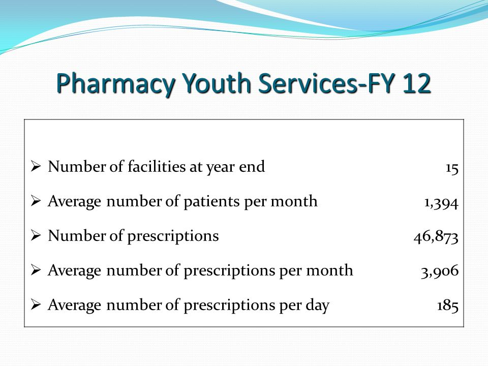 Pharmacy Youth Services-FY 12  Number of facilities at year end15  Average number of patients per month1,394  Number of prescriptions46,873  Average number of prescriptions per month3,906  Average number of prescriptions per day185