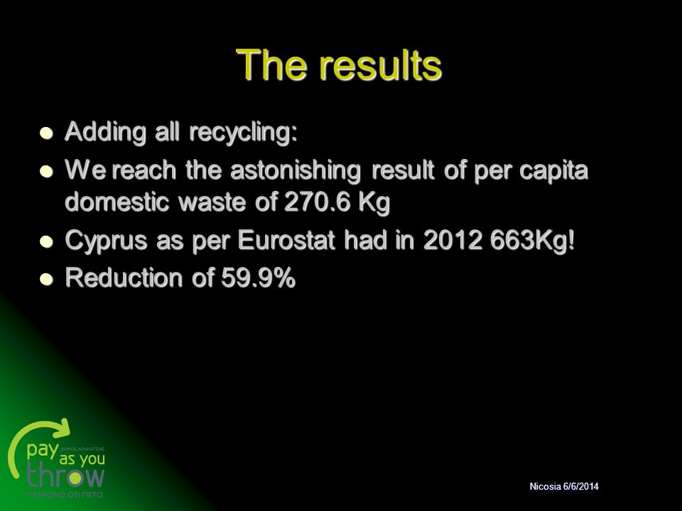 The results Adding all recycling: Adding all recycling: We reach the astonishing result of per capita domestic waste of 270.6 Kg We reach the astonish
