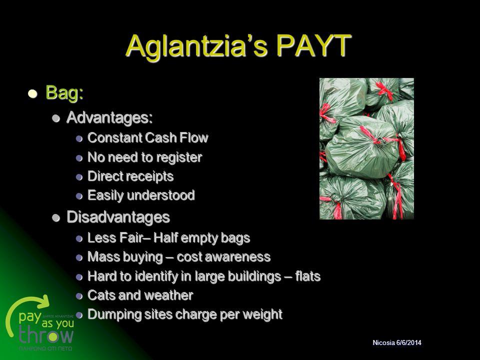 Aglantzia's PAYT Bag: Bag: Advantages: Advantages: Constant Cash Flow Constant Cash Flow No need to register No need to register Direct receipts Direc