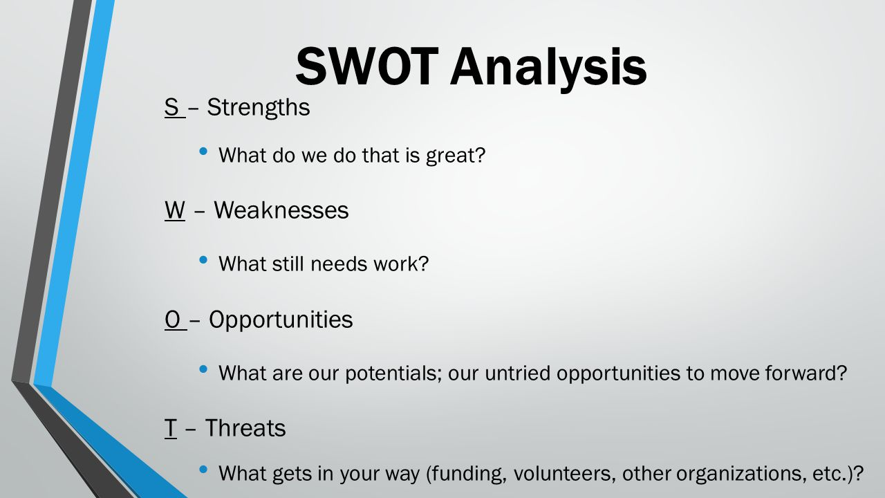 SWOT Analysis S – Strengths What do we do that is great.