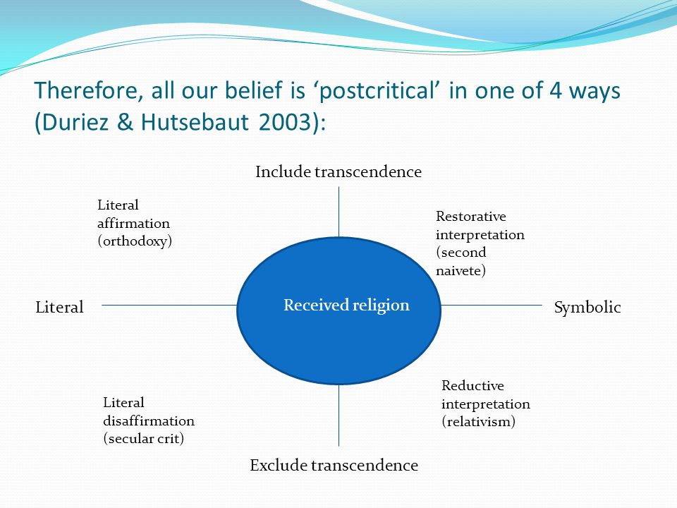 Therefore, all our belief is 'postcritical' in one of 4 ways (Duriez & Hutsebaut 2003): LiteralSymbolic Include transcendence Exclude transcendence Re