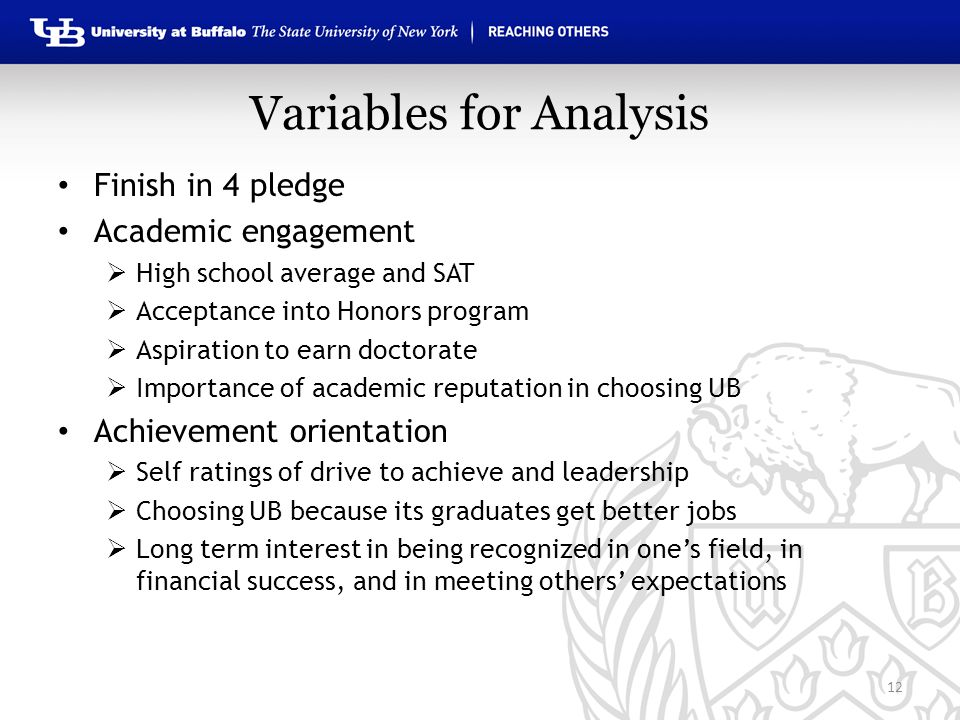 Variables for Analysis Finish in 4 pledge Academic engagement  High school average and SAT  Acceptance into Honors program  Aspiration to earn doctorate  Importance of academic reputation in choosing UB Achievement orientation  Self ratings of drive to achieve and leadership  Choosing UB because its graduates get better jobs  Long term interest in being recognized in one's field, in financial success, and in meeting others' expectations 12