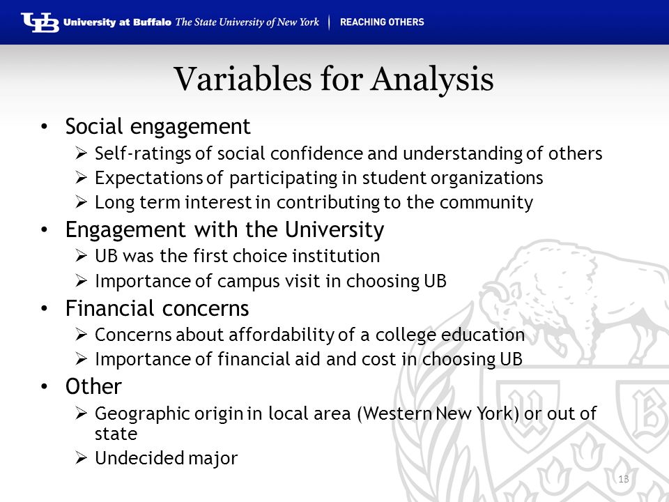 Variables for Analysis Social engagement  Self-ratings of social confidence and understanding of others  Expectations of participating in student organizations  Long term interest in contributing to the community Engagement with the University  UB was the first choice institution  Importance of campus visit in choosing UB Financial concerns  Concerns about affordability of a college education  Importance of financial aid and cost in choosing UB Other  Geographic origin in local area (Western New York) or out of state  Undecided major 13