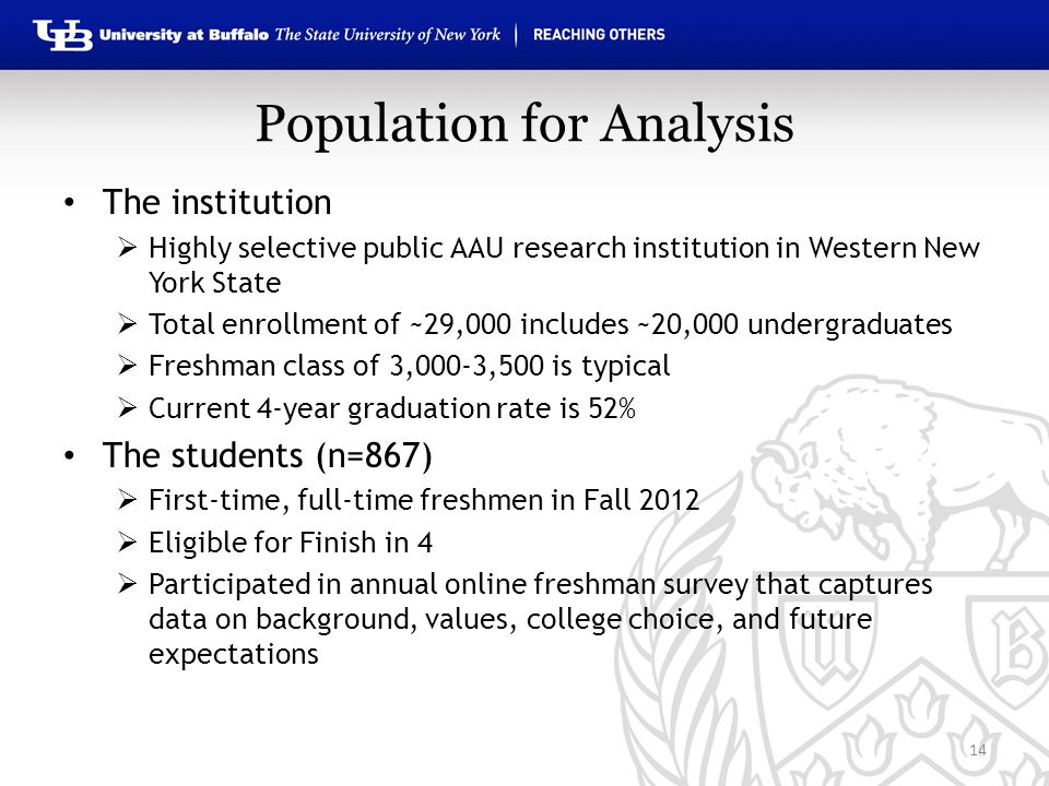 Population for Analysis The institution  Highly selective public AAU research institution in Western New York State  Total enrollment of ~29,000 includes ~20,000 undergraduates  Freshman class of 3,000-3,500 is typical  Current 4-year graduation rate is 52% The students (n=867)  First-time, full-time freshmen in Fall 2012  Eligible for Finish in 4  Participated in annual online freshman survey that captures data on background, values, college choice, and future expectations 14