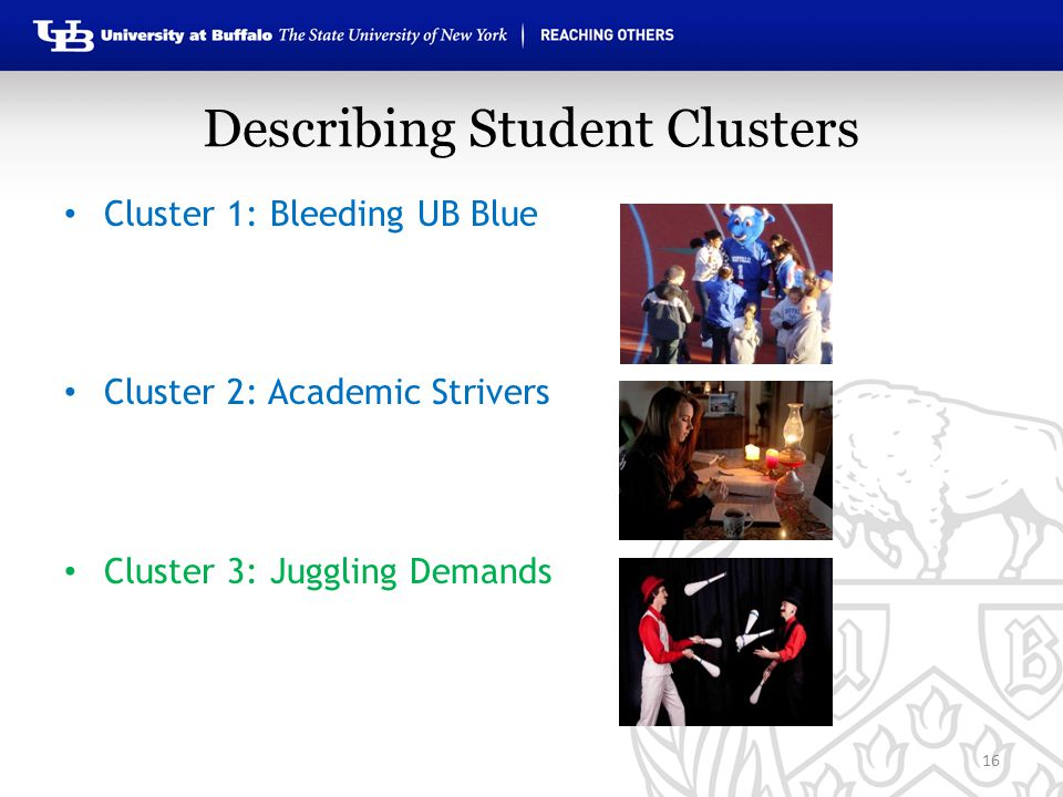 Describing Student Clusters 16 Cluster 1: Bleeding UB Blue Cluster 2: Academic Strivers Cluster 3: Juggling Demands