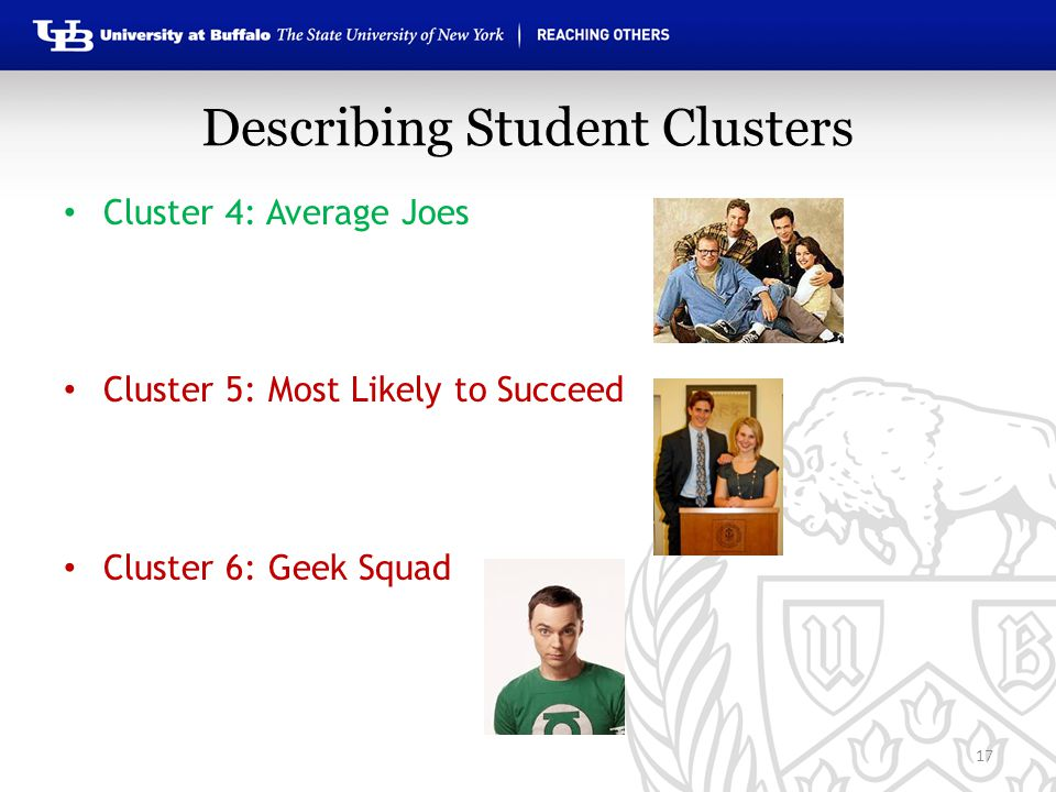 Describing Student Clusters 17 Cluster 4: Average Joes Cluster 5: Most Likely to Succeed Cluster 6: Geek Squad