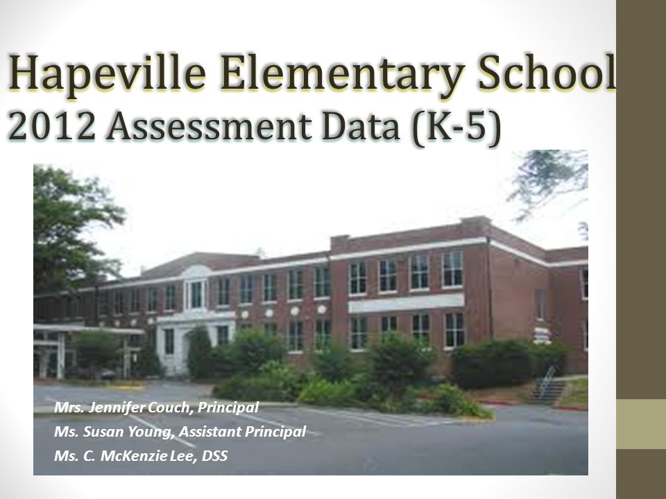 Hapeville Elementary School 2012 Assessment Data (K-5) Mrs. Jennifer Couch, Principal Ms. Susan Young, Assistant Principal Ms. C. McKenzie Lee, DSS