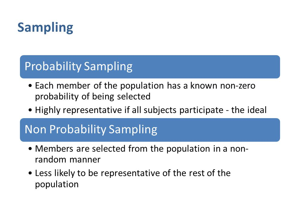 Sampling Probability Sampling Each member of the population has a known non-zero probability of being selected Highly representative if all subjects participate - the ideal Non Probability Sampling Members are selected from the population in a non- random manner Less likely to be representative of the rest of the population