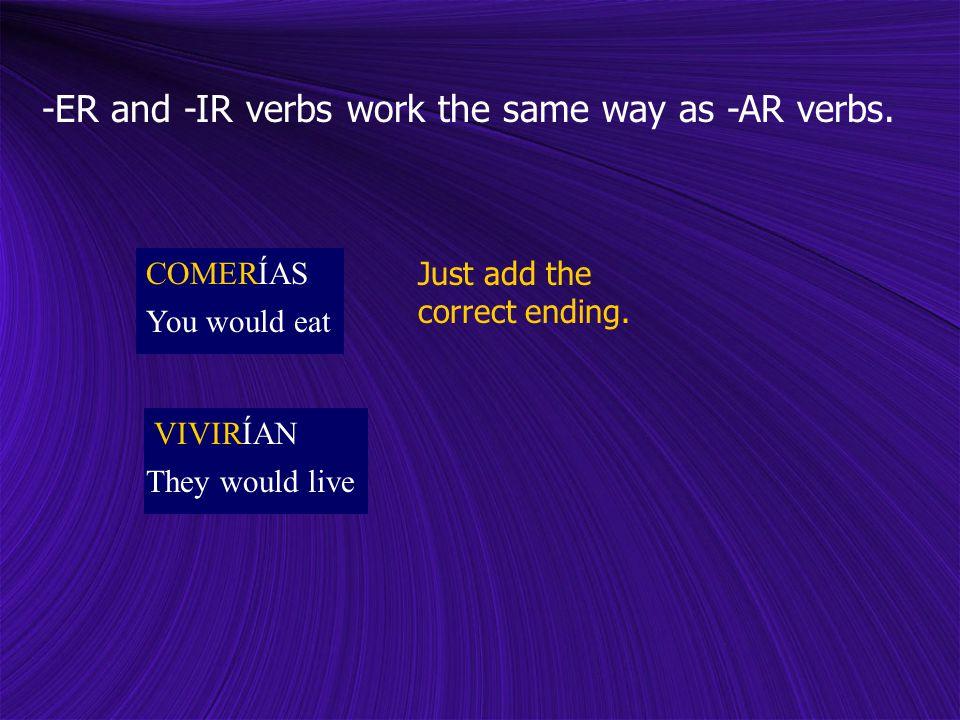 -ER and -IR verbs work the same way as -AR verbs.