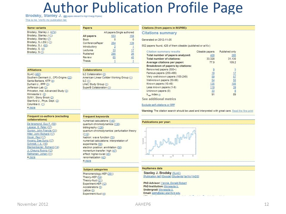 Author Publication Profile Page November 2012AAHEP612