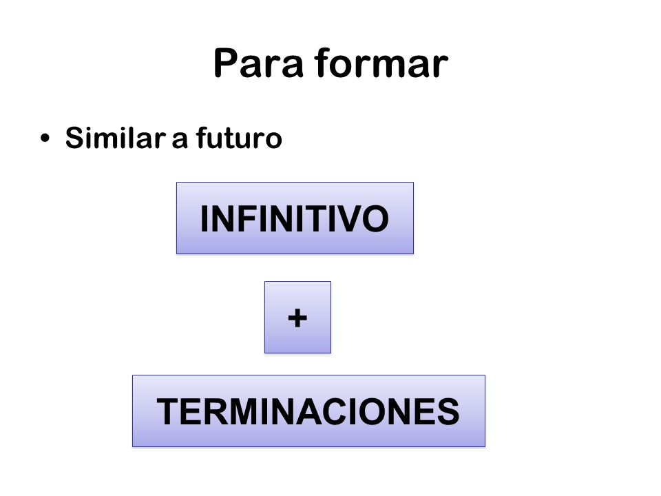 Para formar Similar a futuro INFINITIVO + + TERMINACIONES