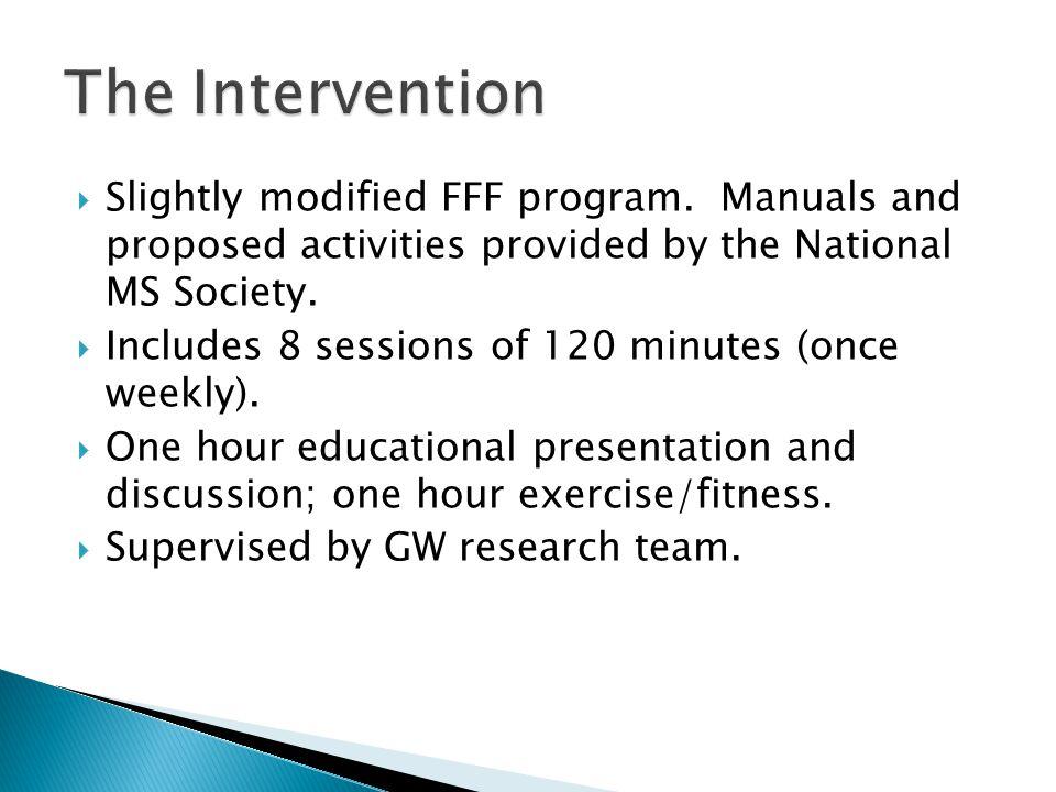  Slightly modified FFF program.