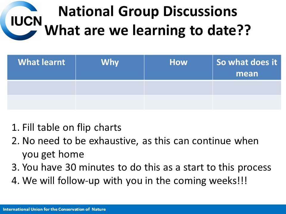 International Union for the Conservation of Nature National Group Discussions What are we learning to date?? What learntWhyHowSo what does it mean 1.F
