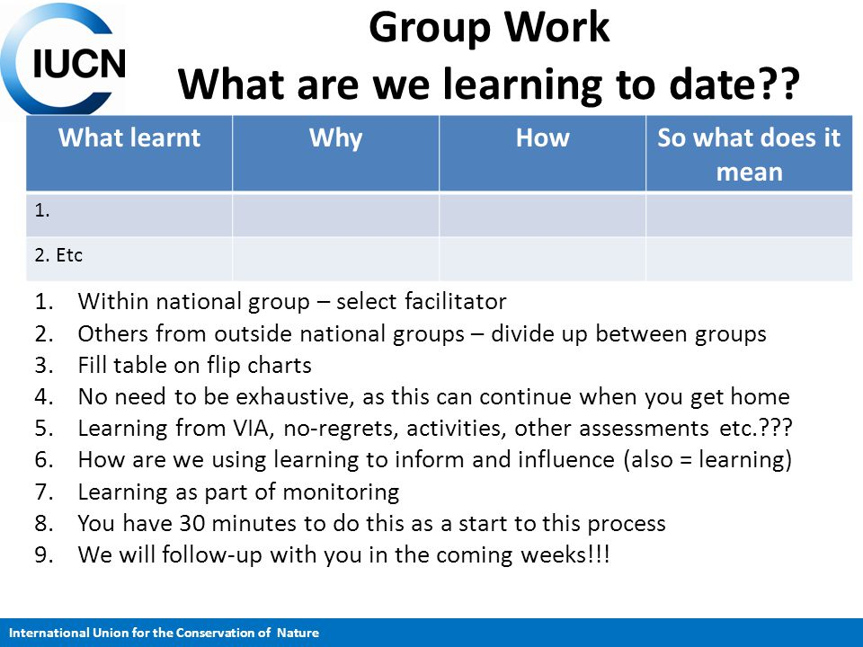 International Union for the Conservation of Nature Group Work What are we learning to date?? What learntWhyHowSo what does it mean 1. 2. Etc 1.Within
