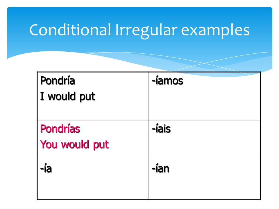 Conditional Irregular examples Pondría I would put -íamos Pondrías You would put -íais -ía-ían