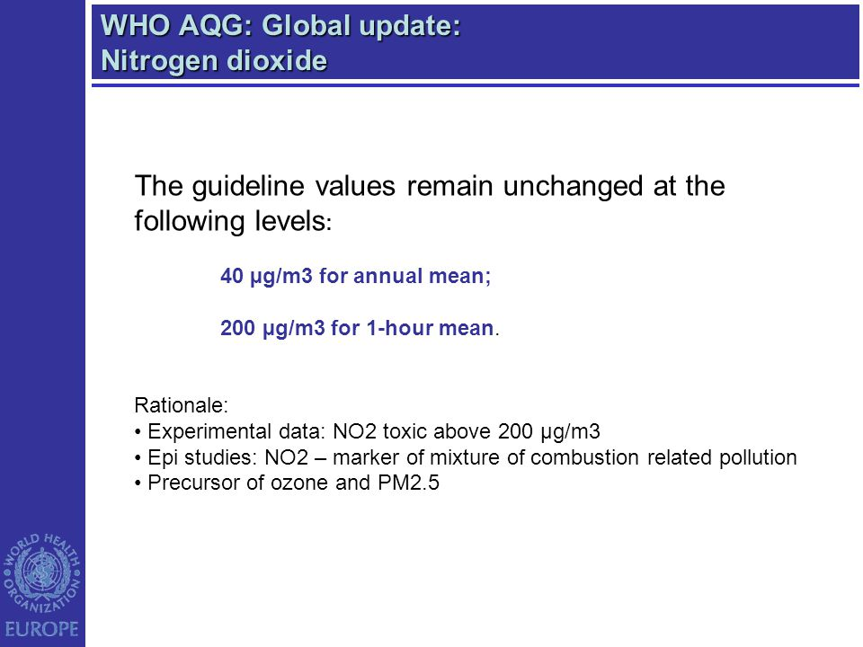 WHO AQG: Global update: Nitrogen dioxide The guideline values remain unchanged at the following levels : 40 µg/m3 for annual mean; 200 µg/m3 for 1-hou