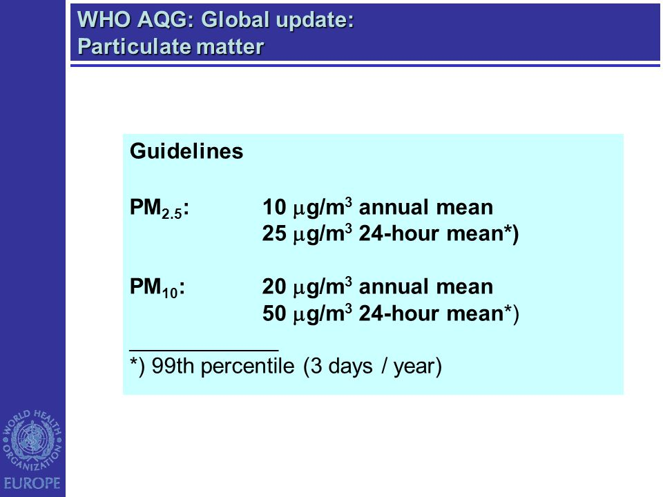 WHO AQG: Global update: Particulate matter Guidelines PM 2.5 : 10  g/m 3 annual mean 25  g/m 3 24-hour mean*) PM 10 : 20  g/m 3 annual mean 50  g/