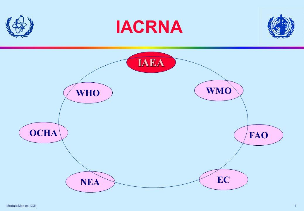 Module Medical XXIII. 4 IACRNA IAEA WHO IAEA OCHA NEA EC FAO WMO