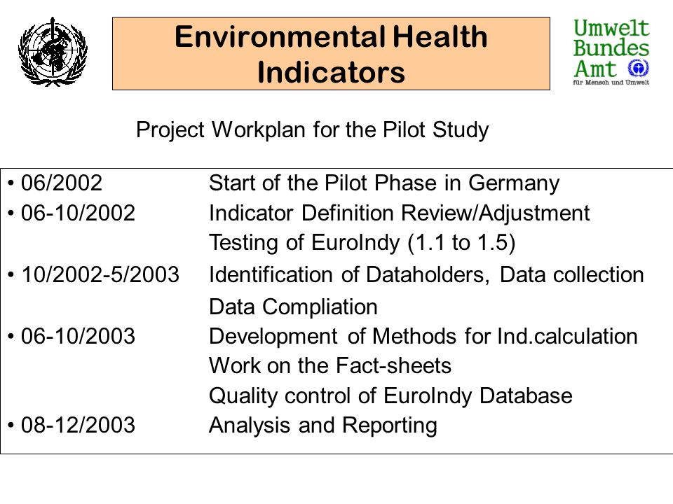 Objectives of the Project : Test Feasibility and Applicability of the EHI Set in Germany Develop Information Tools for Stakeholders in the field of Environment and Health (Politicis, Sience, Media, Organisations):  Monitoring and Evaluation of Measures and Plans concering Health Protection from environmental Risks  Communication to the Public and within the Administration (horizontal und vertical)  International und national Networking of the Stakeholders in the field of environment related Health Protection  Establishment of national und international Reporting Structures for assesment and comparison (Benchmarking, Best-Practice Modelle)  Scientific Analysis