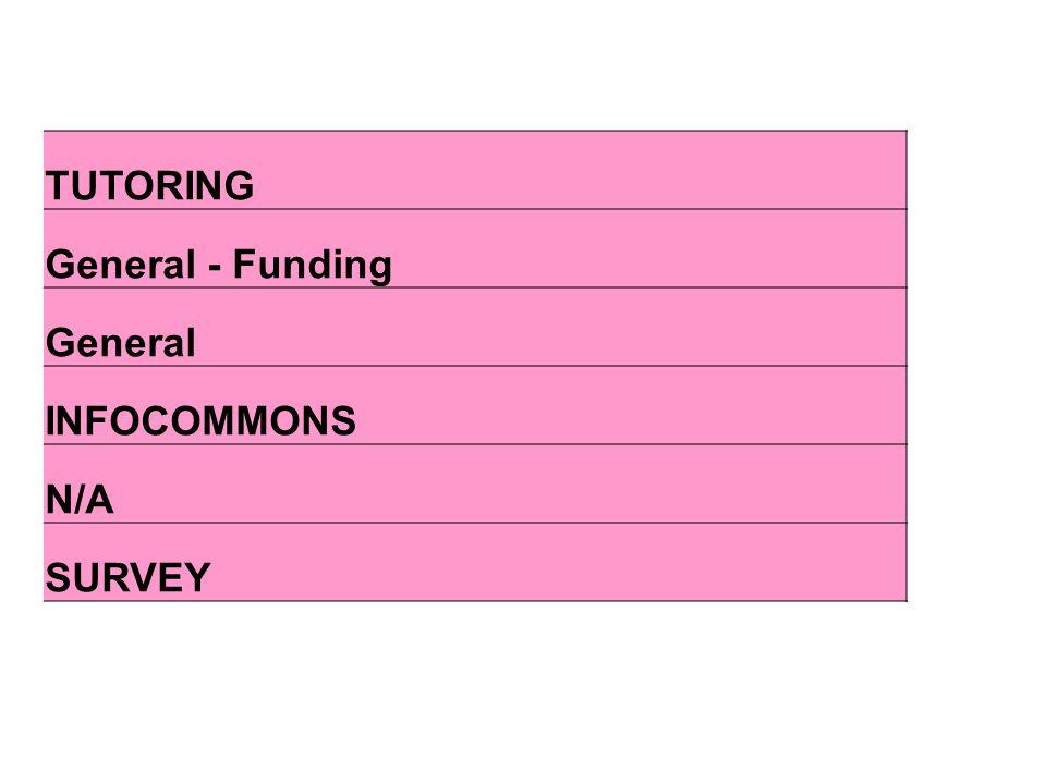 TUTORING General - Funding General INFOCOMMONS N/A SURVEY