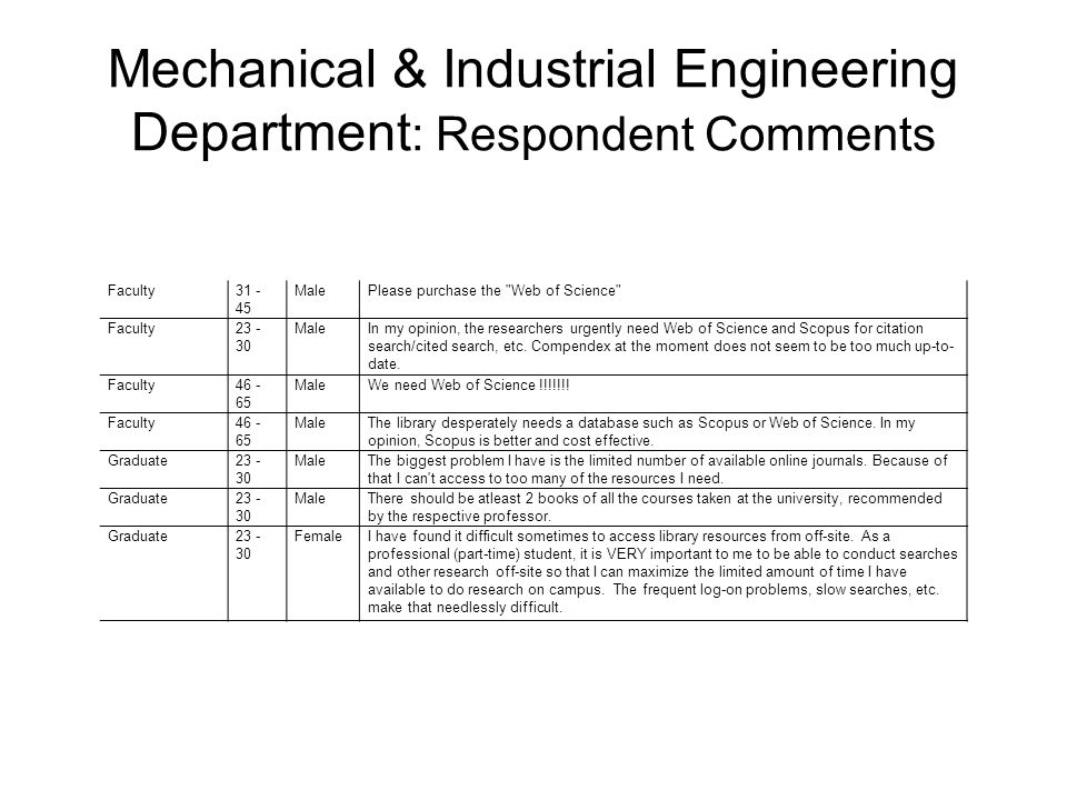 Mechanical & Industrial Engineering Department : Respondent Comments Faculty31 - 45 MalePlease purchase the Web of Science Faculty23 - 30 MaleIn my opinion, the researchers urgently need Web of Science and Scopus for citation search/cited search, etc.