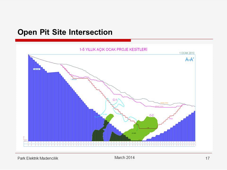 17 March 2014 Park Elektrik Madencilik Open Pit Site Intersection