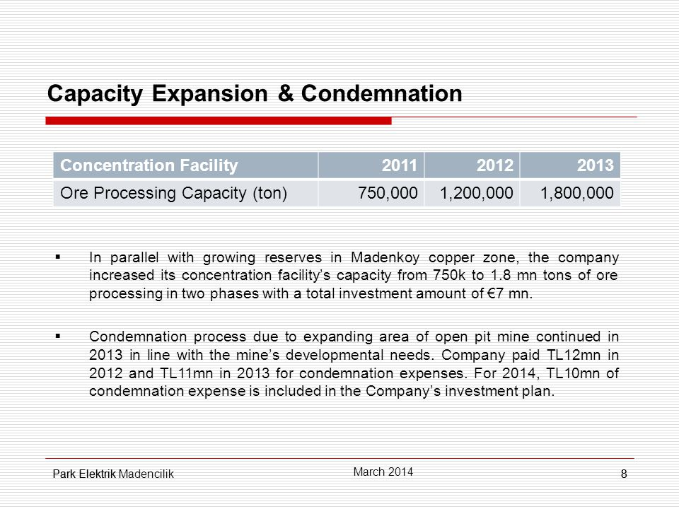 Park Elektrik8 Capacity Expansion & Condemnation  In parallel with growing reserves in Madenkoy copper zone, the company increased its concentration facility's capacity from 750k to 1.8 mn tons of ore processing in two phases with a total investment amount of €7 mn.