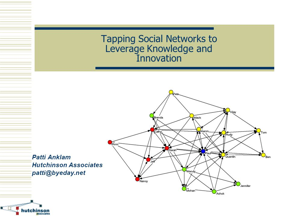 Tapping Social Networks to Leverage Knowledge and Innovation Patti Anklam Hutchinson Associates patti@byeday.net